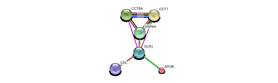 http://string-db.org/version_10/api/image/networkList?limit=0&targetmode=proteins&caller_identity=gene_cards&network_flavor=evidence&identifiers=9606.ENSP00000309124%0d%0a9606.ENSP00000233242%0d%0a9606.ENSP00000302961%0d%0a9606.ENSP00000361151%0d%0a9606.ENSP00000258091%0d%0a9606.ENSP00000275603%0d%0a