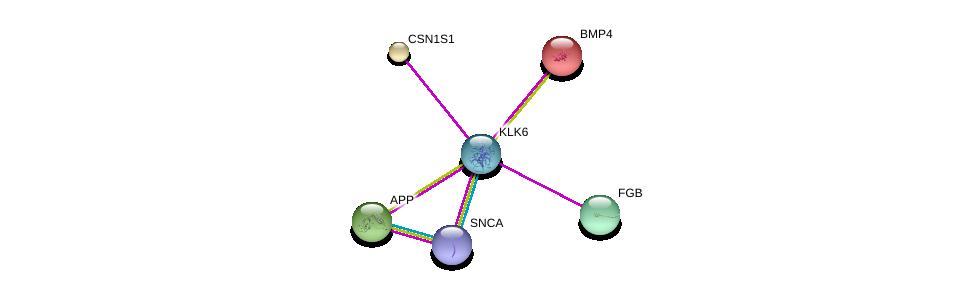 http://string-db.org/version_10/api/image/networkList?limit=0&targetmode=proteins&caller_identity=gene_cards&network_flavor=evidence&identifiers=9606.ENSP00000309148%0d%0a9606.ENSP00000338345%0d%0a9606.ENSP00000245451%0d%0a9606.ENSP00000246891%0d%0a9606.ENSP00000284981%0d%0a9606.ENSP00000306099%0d%0a