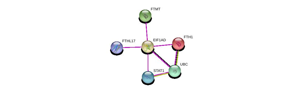 http://string-db.org/version_10/api/image/networkList?limit=0&targetmode=proteins&caller_identity=gene_cards&network_flavor=evidence&identifiers=9606.ENSP00000309175%0d%0a9606.ENSP00000354394%0d%0a9606.ENSP00000273550%0d%0a9606.ENSP00000344818%0d%0a9606.ENSP00000368207%0d%0a9606.ENSP00000313691%0d%0a