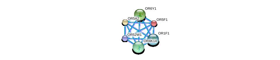 http://string-db.org/version_10/api/image/networkList?limit=0&targetmode=proteins&caller_identity=gene_cards&network_flavor=evidence&identifiers=9606.ENSP00000309673%0d%0a9606.ENSP00000278409%0d%0a9606.ENSP00000305011%0d%0a9606.ENSP00000305424%0d%0a9606.ENSP00000304807%0d%0a9606.ENSP00000303834%0d%0a