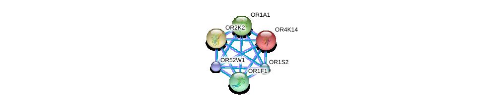 http://string-db.org/version_10/api/image/networkList?limit=0&targetmode=proteins&caller_identity=gene_cards&network_flavor=evidence&identifiers=9606.ENSP00000309673%0d%0a9606.ENSP00000305011%0d%0a9606.ENSP00000305055%0d%0a9606.ENSP00000305207%0d%0a9606.ENSP00000305424%0d%0a9606.ENSP00000305469%0d%0a