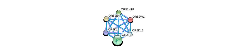 http://string-db.org/version_10/api/image/networkList?limit=0&targetmode=proteins&caller_identity=gene_cards&network_flavor=evidence&identifiers=9606.ENSP00000309673%0d%0a9606.ENSP00000352604%0d%0a9606.ENSP00000321426%0d%0a9606.ENSP00000373193%0d%0a9606.ENSP00000322724%0d%0a9606.ENSP00000367649%0d%0a