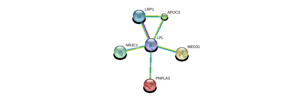http://string-db.org/version_10/api/image/networkList?limit=0&targetmode=proteins&caller_identity=gene_cards&network_flavor=evidence&identifiers=9606.ENSP00000309757%0d%0a9606.ENSP00000243077%0d%0a9606.ENSP00000216180%0d%0a9606.ENSP00000225728%0d%0a9606.ENSP00000227667%0d%0a9606.ENSP00000231509%0d%0a