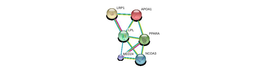 http://string-db.org/version_10/api/image/networkList?limit=0&targetmode=proteins&caller_identity=gene_cards&network_flavor=evidence&identifiers=9606.ENSP00000309757%0d%0a9606.ENSP00000243077%0d%0a9606.ENSP00000236850%0d%0a9606.ENSP00000361066%0d%0a9606.ENSP00000262735%0d%0a9606.ENSP00000377686%0d%0a