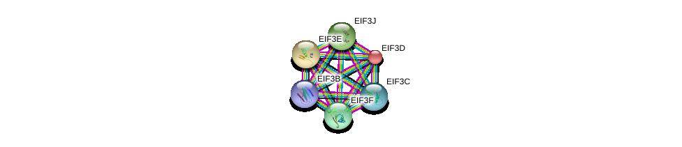 http://string-db.org/version_10/api/image/networkList?limit=0&targetmode=proteins&caller_identity=gene_cards&network_flavor=evidence&identifiers=9606.ENSP00000310040%0d%0a9606.ENSP00000220849%0d%0a9606.ENSP00000261868%0d%0a9606.ENSP00000216190%0d%0a9606.ENSP00000332604%0d%0a9606.ENSP00000354125%0d%0a