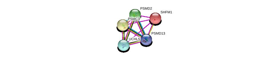 http://string-db.org/version_10/api/image/networkList?limit=0&targetmode=proteins&caller_identity=gene_cards&network_flavor=evidence&identifiers=9606.ENSP00000310129%0d%0a9606.ENSP00000356425%0d%0a9606.ENSP00000248566%0d%0a9606.ENSP00000248566%0d%0a9606.ENSP00000298852%0d%0a9606.ENSP00000396937%0d%0a
