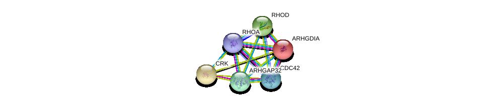 http://string-db.org/version_10/api/image/networkList?limit=0&targetmode=proteins&caller_identity=gene_cards&network_flavor=evidence&identifiers=9606.ENSP00000310561%0d%0a9606.ENSP00000314458%0d%0a9606.ENSP00000300574%0d%0a9606.ENSP00000400175%0d%0a9606.ENSP00000269321%0d%0a9606.ENSP00000308576%0d%0a