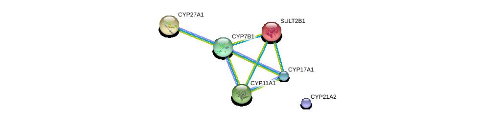 http://string-db.org/version_10/api/image/networkList?limit=0&targetmode=proteins&caller_identity=gene_cards&network_flavor=evidence&identifiers=9606.ENSP00000310721%0d%0a9606.ENSP00000358903%0d%0a9606.ENSP00000201586%0d%0a9606.ENSP00000258415%0d%0a9606.ENSP00000408860%0d%0a9606.ENSP00000268053%0d%0a