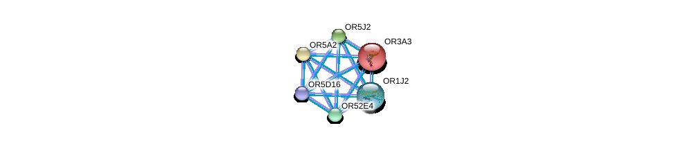 http://string-db.org/version_10/api/image/networkList?limit=0&targetmode=proteins&caller_identity=gene_cards&network_flavor=evidence&identifiers=9606.ENSP00000310788%0d%0a9606.ENSP00000321426%0d%0a9606.ENSP00000291231%0d%0a9606.ENSP00000303834%0d%0a9606.ENSP00000367649%0d%0a9606.ENSP00000335575%0d%0a