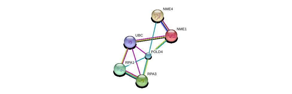 http://string-db.org/version_10/api/image/networkList?limit=0&targetmode=proteins&caller_identity=gene_cards&network_flavor=evidence&identifiers=9606.ENSP00000311368%0d%0a9606.ENSP00000344818%0d%0a9606.ENSP00000013034%0d%0a9606.ENSP00000219479%0d%0a9606.ENSP00000223129%0d%0a9606.ENSP00000254719%0d%0a