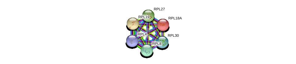 http://string-db.org/version_10/api/image/networkList?limit=0&targetmode=proteins&caller_identity=gene_cards&network_flavor=evidence&identifiers=9606.ENSP00000311430%0d%0a9606.ENSP00000222247%0d%0a9606.ENSP00000225430%0d%0a9606.ENSP00000253788%0d%0a9606.ENSP00000262584%0d%0a9606.ENSP00000287038%0d%0a