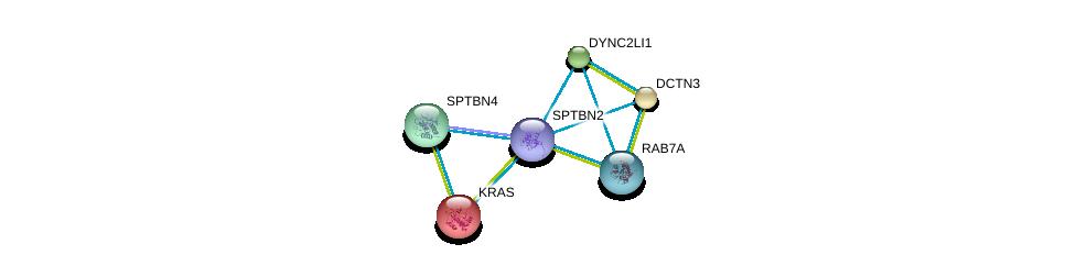 http://string-db.org/version_10/api/image/networkList?limit=0&targetmode=proteins&caller_identity=gene_cards&network_flavor=evidence&identifiers=9606.ENSP00000311489%0d%0a9606.ENSP00000259632%0d%0a9606.ENSP00000260605%0d%0a9606.ENSP00000263373%0d%0a9606.ENSP00000265062%0d%0a9606.ENSP00000256078%0d%0a