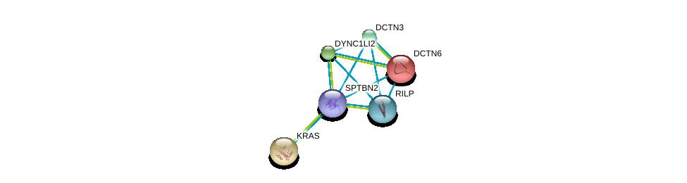 http://string-db.org/version_10/api/image/networkList?limit=0&targetmode=proteins&caller_identity=gene_cards&network_flavor=evidence&identifiers=9606.ENSP00000311489%0d%0a9606.ENSP00000301336%0d%0a9606.ENSP00000221114%0d%0a9606.ENSP00000256078%0d%0a9606.ENSP00000258198%0d%0a9606.ENSP00000259632%0d%0a
