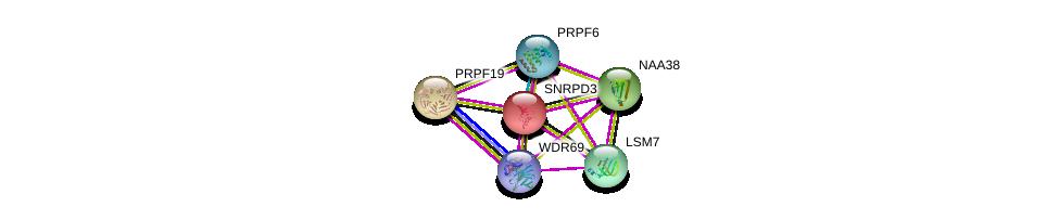http://string-db.org/version_10/api/image/networkList?limit=0&targetmode=proteins&caller_identity=gene_cards&network_flavor=evidence&identifiers=9606.ENSP00000311899%0d%0a9606.ENSP00000266079%0d%0a9606.ENSP00000215829%0d%0a9606.ENSP00000227524%0d%0a9606.ENSP00000249299%0d%0a9606.ENSP00000252622%0d%0a
