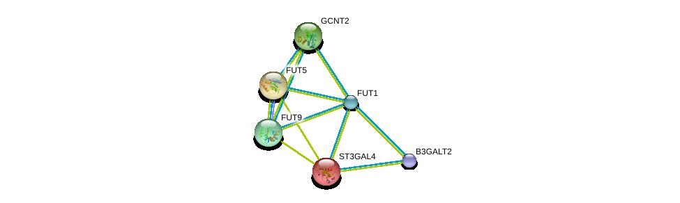 http://string-db.org/version_10/api/image/networkList?limit=0&targetmode=proteins&caller_identity=gene_cards&network_flavor=evidence&identifiers=9606.ENSP00000312021%0d%0a9606.ENSP00000356404%0d%0a9606.ENSP00000227495%0d%0a9606.ENSP00000252675%0d%0a9606.ENSP00000265012%0d%0a9606.ENSP00000302599%0d%0a