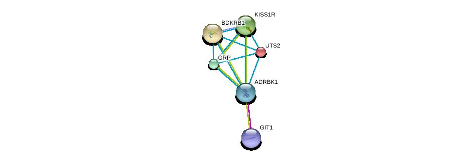 http://string-db.org/version_10/api/image/networkList?limit=0&targetmode=proteins&caller_identity=gene_cards&network_flavor=evidence&identifiers=9606.ENSP00000312262%0d%0a9606.ENSP00000378338%0d%0a9606.ENSP00000216629%0d%0a9606.ENSP00000054668%0d%0a9606.ENSP00000234371%0d%0a9606.ENSP00000256857%0d%0a
