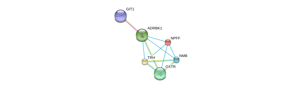 http://string-db.org/version_10/api/image/networkList?limit=0&targetmode=proteins&caller_identity=gene_cards&network_flavor=evidence&identifiers=9606.ENSP00000312262%0d%0a9606.ENSP00000378338%0d%0a9606.ENSP00000267017%0d%0a9606.ENSP00000378089%0d%0a9606.ENSP00000324270%0d%0a9606.ENSP00000303452%0d%0a