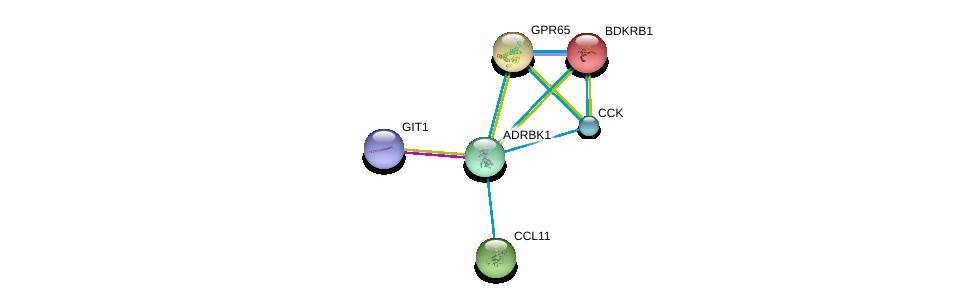 http://string-db.org/version_10/api/image/networkList?limit=0&targetmode=proteins&caller_identity=gene_cards&network_flavor=evidence&identifiers=9606.ENSP00000312262%0d%0a9606.ENSP00000378338%0d%0a9606.ENSP00000302234%0d%0a9606.ENSP00000267549%0d%0a9606.ENSP00000216629%0d%0a9606.ENSP00000335657%0d%0a