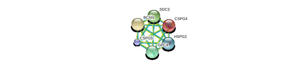 http://string-db.org/version_10/api/image/networkList?limit=0&targetmode=proteins&caller_identity=gene_cards&network_flavor=evidence&identifiers=9606.ENSP00000312506%0d%0a9606.ENSP00000373244%0d%0a9606.ENSP00000331210%0d%0a9606.ENSP00000359864%0d%0a9606.ENSP00000363827%0d%0a9606.ENSP00000344468%0d%0a