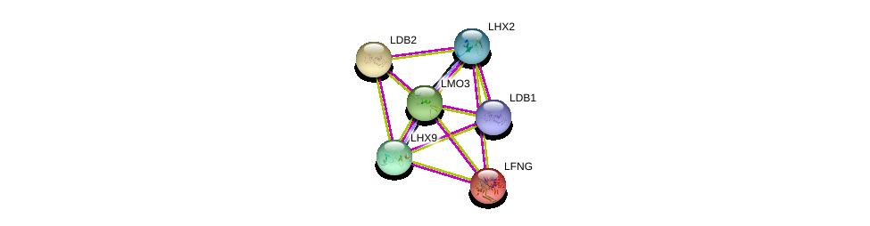 http://string-db.org/version_10/api/image/networkList?limit=0&targetmode=proteins&caller_identity=gene_cards&network_flavor=evidence&identifiers=9606.ENSP00000312856%0d%0a9606.ENSP00000306772%0d%0a9606.ENSP00000392466%0d%0a9606.ENSP00000356357%0d%0a9606.ENSP00000362717%0d%0a9606.ENSP00000222725%0d%0a