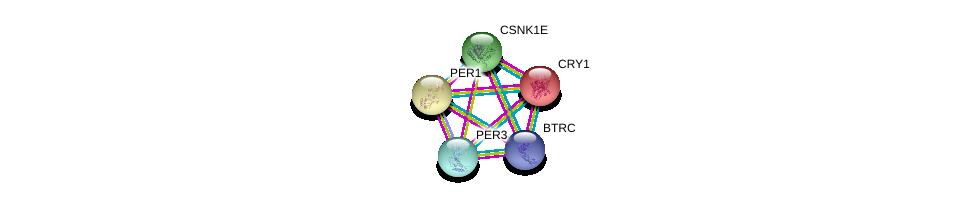 http://string-db.org/version_10/api/image/networkList?limit=0&targetmode=proteins&caller_identity=gene_cards&network_flavor=evidence&identifiers=9606.ENSP00000314420%0d%0a9606.ENSP00000359206%0d%0a9606.ENSP00000352929%0d%0a9606.ENSP00000352929%0d%0a9606.ENSP00000008527%0d%0a9606.ENSP00000355031%0d%0a