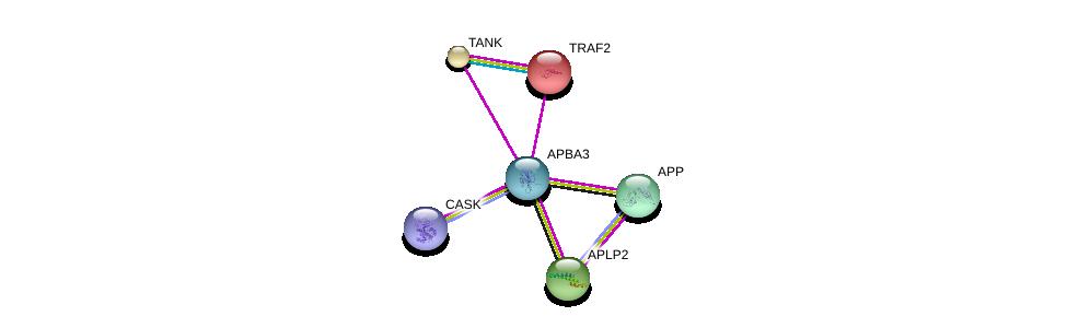 http://string-db.org/version_10/api/image/networkList?limit=0&targetmode=proteins&caller_identity=gene_cards&network_flavor=evidence&identifiers=9606.ENSP00000315136%0d%0a9606.ENSP00000263574%0d%0a9606.ENSP00000284981%0d%0a9606.ENSP00000367408%0d%0a9606.ENSP00000247668%0d%0a9606.ENSP00000259075%0d%0a
