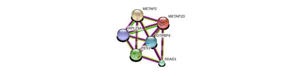 http://string-db.org/version_10/api/image/networkList?limit=0&targetmode=proteins&caller_identity=gene_cards&network_flavor=evidence&identifiers=9606.ENSP00000315152%0d%0a9606.ENSP00000325312%0d%0a9606.ENSP00000389103%0d%0a9606.ENSP00000346725%0d%0a9606.ENSP00000348596%0d%0a9606.ENSP00000354040%0d%0a