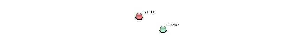 http://string-db.org/version_10/api/image/networkList?limit=0&targetmode=proteins&caller_identity=gene_cards&network_flavor=evidence&identifiers=9606.ENSP00000315614%0d%0a9606.ENSP00000241502%0d%0a