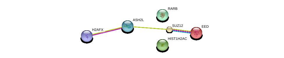 http://string-db.org/version_10/api/image/networkList?limit=0&targetmode=proteins&caller_identity=gene_cards&network_flavor=evidence&identifiers=9606.ENSP00000316578%0d%0a9606.ENSP00000263360%0d%0a9606.ENSP00000340896%0d%0a9606.ENSP00000321389%0d%0a9606.ENSP00000364310%0d%0a9606.ENSP00000332296%0d%0a