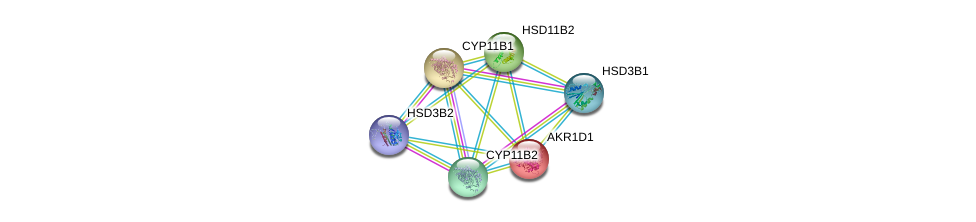 http://string-db.org/version_10/api/image/networkList?limit=0&targetmode=proteins&caller_identity=gene_cards&network_flavor=evidence&identifiers=9606.ENSP00000316786%0d%0a9606.ENSP00000358424%0d%0a9606.ENSP00000358421%0d%0a9606.ENSP00000242375%0d%0a9606.ENSP00000292427%0d%0a9606.ENSP00000325822%0d%0a