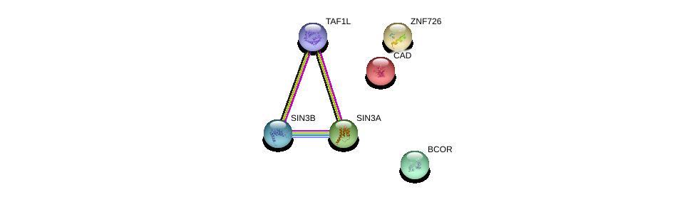 http://string-db.org/version_10/api/image/networkList?limit=0&targetmode=proteins&caller_identity=gene_cards&network_flavor=evidence&identifiers=9606.ENSP00000317125%0d%0a9606.ENSP00000369131%0d%0a9606.ENSP00000353622%0d%0a9606.ENSP00000367705%0d%0a9606.ENSP00000264705%0d%0a9606.ENSP00000418379%0d%0a