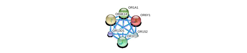 http://string-db.org/version_10/api/image/networkList?limit=0&targetmode=proteins&caller_identity=gene_cards&network_flavor=evidence&identifiers=9606.ENSP00000317357%0d%0a9606.ENSP00000305011%0d%0a9606.ENSP00000304807%0d%0a9606.ENSP00000305207%0d%0a9606.ENSP00000305424%0d%0a9606.ENSP00000305469%0d%0a
