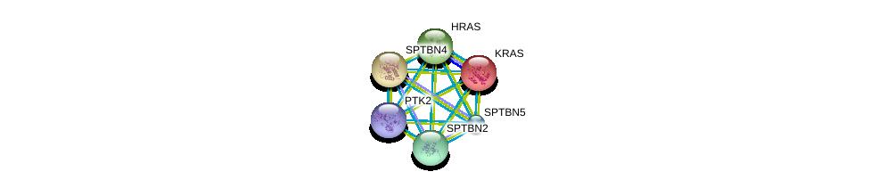 http://string-db.org/version_10/api/image/networkList?limit=0&targetmode=proteins&caller_identity=gene_cards&network_flavor=evidence&identifiers=9606.ENSP00000317790%0d%0a9606.ENSP00000263373%0d%0a9606.ENSP00000309845%0d%0a9606.ENSP00000256078%0d%0a9606.ENSP00000311489%0d%0a9606.ENSP00000341189%0d%0a