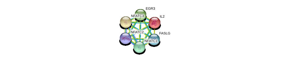 http://string-db.org/version_10/api/image/networkList?limit=0&targetmode=proteins&caller_identity=gene_cards&network_flavor=evidence&identifiers=9606.ENSP00000318057%0d%0a9606.ENSP00000226730%0d%0a9606.ENSP00000300659%0d%0a9606.ENSP00000327850%0d%0a9606.ENSP00000356694%0d%0a9606.ENSP00000379330%0d%0a