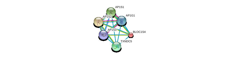 http://string-db.org/version_10/api/image/networkList?limit=0&targetmode=proteins&caller_identity=gene_cards&network_flavor=evidence&identifiers=9606.ENSP00000318128%0d%0a9606.ENSP00000328789%0d%0a9606.ENSP00000369081%0d%0a9606.ENSP00000379891%0d%0a9606.ENSP00000377148%0d%0a9606.ENSP00000336666%0d%0a