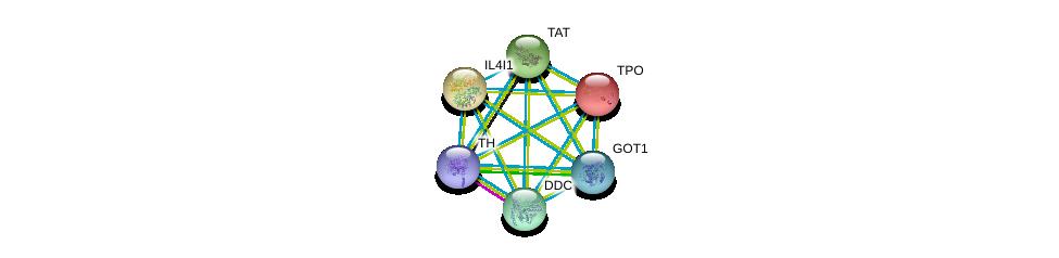 http://string-db.org/version_10/api/image/networkList?limit=0&targetmode=proteins&caller_identity=gene_cards&network_flavor=evidence&identifiers=9606.ENSP00000318820%0d%0a9606.ENSP00000359539%0d%0a9606.ENSP00000370571%0d%0a9606.ENSP00000350616%0d%0a9606.ENSP00000348234%0d%0a9606.ENSP00000342557%0d%0a