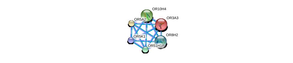http://string-db.org/version_10/api/image/networkList?limit=0&targetmode=proteins&caller_identity=gene_cards&network_flavor=evidence&identifiers=9606.ENSP00000318834%0d%0a9606.ENSP00000323982%0d%0a9606.ENSP00000291231%0d%0a9606.ENSP00000303834%0d%0a9606.ENSP00000373193%0d%0a9606.ENSP00000322724%0d%0a