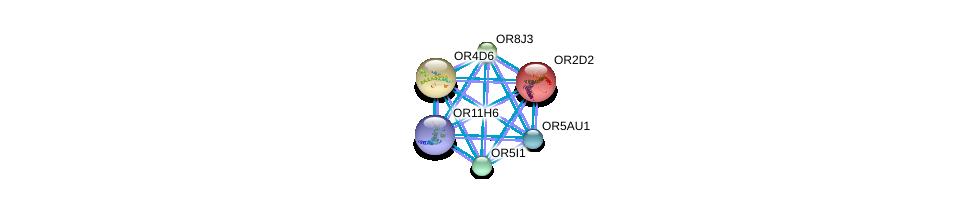 http://string-db.org/version_10/api/image/networkList?limit=0&targetmode=proteins&caller_identity=gene_cards&network_flavor=evidence&identifiers=9606.ENSP00000319071%0d%0a9606.ENSP00000299459%0d%0a9606.ENSP00000300127%0d%0a9606.ENSP00000301529%0d%0a9606.ENSP00000301532%0d%0a9606.ENSP00000302057%0d%0a