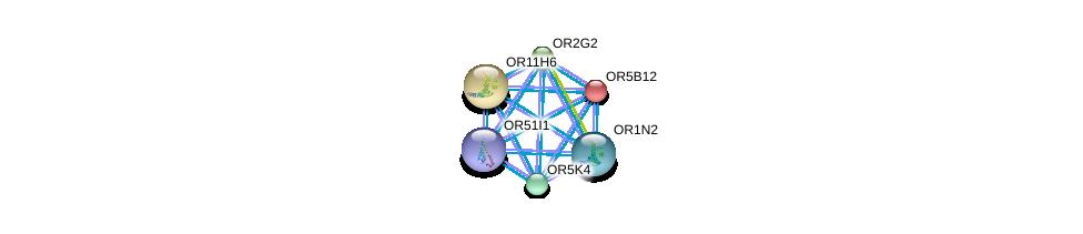 http://string-db.org/version_10/api/image/networkList?limit=0&targetmode=proteins&caller_identity=gene_cards&network_flavor=evidence&identifiers=9606.ENSP00000319071%0d%0a9606.ENSP00000369559%0d%0a9606.ENSP00000306657%0d%0a9606.ENSP00000326349%0d%0a9606.ENSP00000347003%0d%0a9606.ENSP00000362792%0d%0a