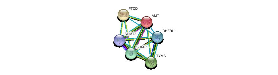 http://string-db.org/version_10/api/image/networkList?limit=0&targetmode=proteins&caller_identity=gene_cards&network_flavor=evidence&identifiers=9606.ENSP00000319170%0d%0a9606.ENSP00000273588%0d%0a9606.ENSP00000291670%0d%0a9606.ENSP00000315644%0d%0a9606.ENSP00000318868%0d%0a9606.ENSP00000333667%0d%0a