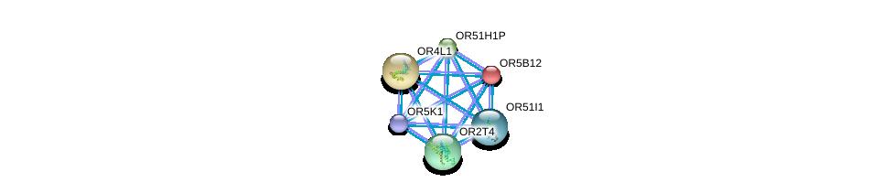 http://string-db.org/version_10/api/image/networkList?limit=0&targetmode=proteins&caller_identity=gene_cards&network_flavor=evidence&identifiers=9606.ENSP00000319217%0d%0a9606.ENSP00000369559%0d%0a9606.ENSP00000306657%0d%0a9606.ENSP00000373193%0d%0a9606.ENSP00000322724%0d%0a9606.ENSP00000355431%0d%0a