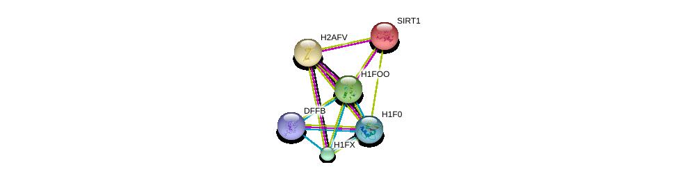 http://string-db.org/version_10/api/image/networkList?limit=0&targetmode=proteins&caller_identity=gene_cards&network_flavor=evidence&identifiers=9606.ENSP00000319799%0d%0a9606.ENSP00000329662%0d%0a9606.ENSP00000344504%0d%0a9606.ENSP00000367454%0d%0a9606.ENSP00000212015%0d%0a9606.ENSP00000308405%0d%0a