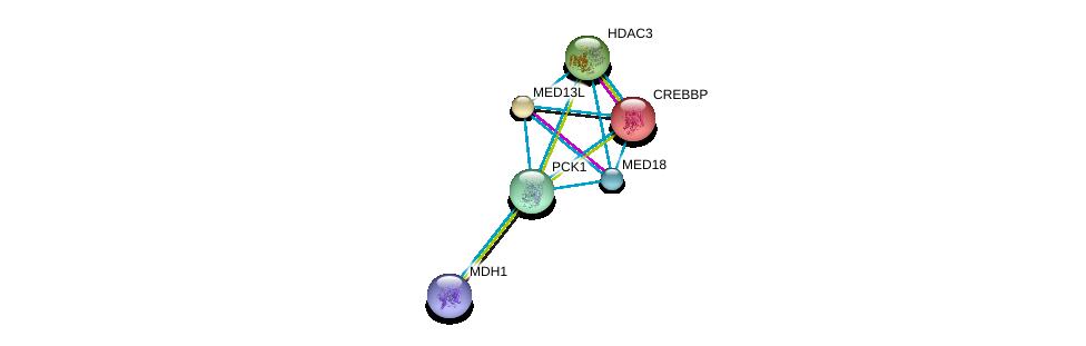 http://string-db.org/version_10/api/image/networkList?limit=0&targetmode=proteins&caller_identity=gene_cards&network_flavor=evidence&identifiers=9606.ENSP00000319814%0d%0a9606.ENSP00000362948%0d%0a9606.ENSP00000281928%0d%0a9606.ENSP00000302967%0d%0a9606.ENSP00000262367%0d%0a9606.ENSP00000438144%0d%0a
