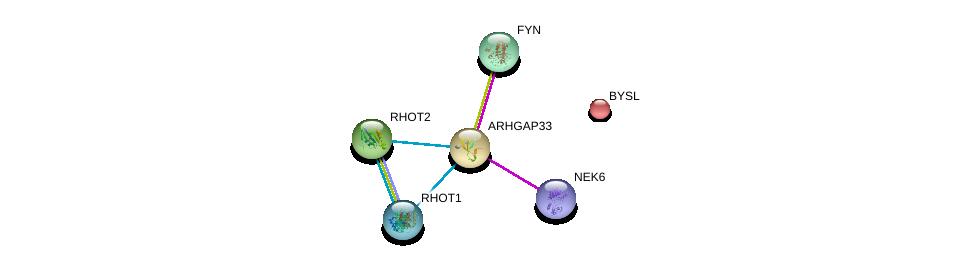 http://string-db.org/version_10/api/image/networkList?limit=0&targetmode=proteins&caller_identity=gene_cards&network_flavor=evidence&identifiers=9606.ENSP00000320038%0d%0a9606.ENSP00000351132%0d%0a9606.ENSP00000321971%0d%0a9606.ENSP00000230340%0d%0a9606.ENSP00000346671%0d%0a9606.ENSP00000362702%0d%0a