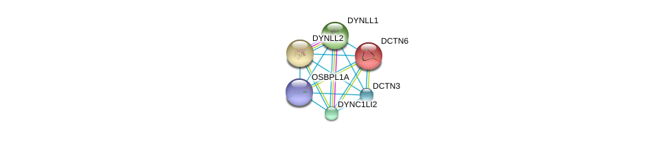 http://string-db.org/version_10/api/image/networkList?limit=0&targetmode=proteins&caller_identity=gene_cards&network_flavor=evidence&identifiers=9606.ENSP00000320291%0d%0a9606.ENSP00000221114%0d%0a9606.ENSP00000240343%0d%0a9606.ENSP00000242577%0d%0a9606.ENSP00000258198%0d%0a9606.ENSP00000259632%0d%0a