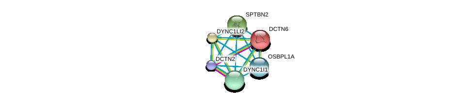http://string-db.org/version_10/api/image/networkList?limit=0&targetmode=proteins&caller_identity=gene_cards&network_flavor=evidence&identifiers=9606.ENSP00000320291%0d%0a9606.ENSP00000408910%0d%0a9606.ENSP00000320130%0d%0a9606.ENSP00000221114%0d%0a9606.ENSP00000258198%0d%0a9606.ENSP00000311489%0d%0a