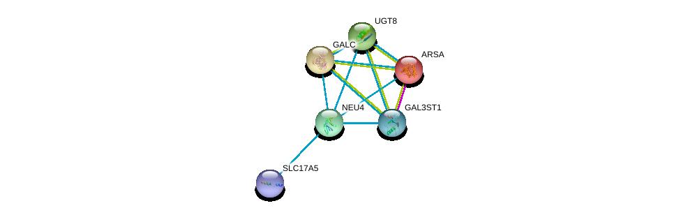 http://string-db.org/version_10/api/image/networkList?limit=0&targetmode=proteins&caller_identity=gene_cards&network_flavor=evidence&identifiers=9606.ENSP00000320318%0d%0a9606.ENSP00000348019%0d%0a9606.ENSP00000343234%0d%0a9606.ENSP00000311648%0d%0a9606.ENSP00000261304%0d%0a9606.ENSP00000216124%0d%0a
