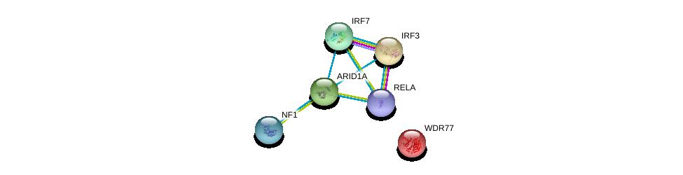 http://string-db.org/version_10/api/image/networkList?limit=0&targetmode=proteins&caller_identity=gene_cards&network_flavor=evidence&identifiers=9606.ENSP00000320485%0d%0a9606.ENSP00000235090%0d%0a9606.ENSP00000310127%0d%0a9606.ENSP00000329411%0d%0a9606.ENSP00000384273%0d%0a9606.ENSP00000351015%0d%0a