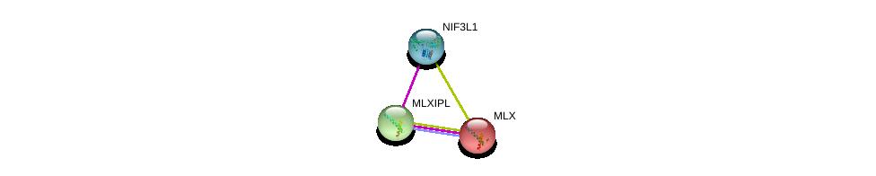 http://string-db.org/version_10/api/image/networkList?limit=0&targetmode=proteins&caller_identity=gene_cards&network_flavor=evidence&identifiers=9606.ENSP00000320886%0d%0a9606.ENSP00000246912%0d%0a9606.ENSP00000386394%0d%0a
