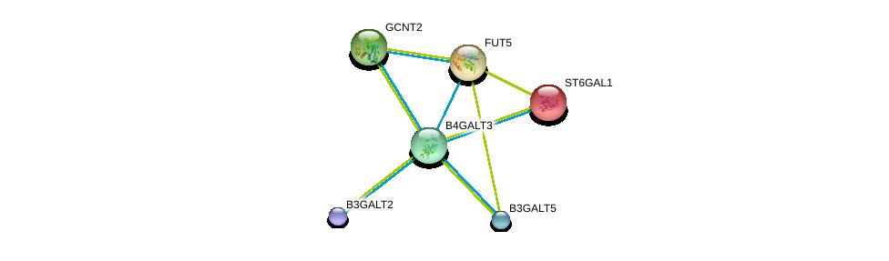 http://string-db.org/version_10/api/image/networkList?limit=0&targetmode=proteins&caller_identity=gene_cards&network_flavor=evidence&identifiers=9606.ENSP00000320965%0d%0a9606.ENSP00000265012%0d%0a9606.ENSP00000343318%0d%0a9606.ENSP00000356404%0d%0a9606.ENSP00000169298%0d%0a9606.ENSP00000252675%0d%0a